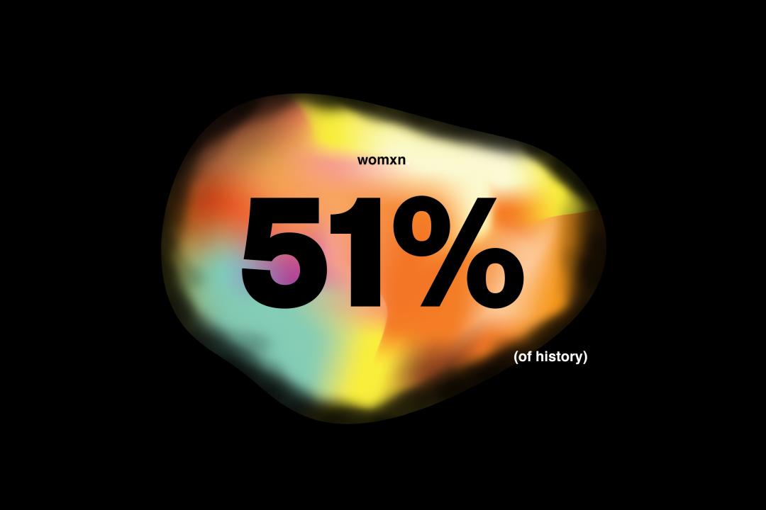 51% graphic
