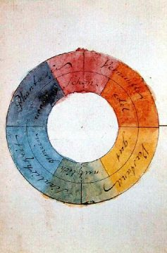 Goethe's colour wheel